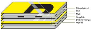 cấu tạo của lớp dán TZe